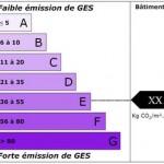 DPE, étiquette gaz à effet de serre
