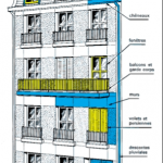 3D Diagnostic Immobilier : devis, prix, tarif pour un diagnostic immobilier obligatoire pour les partis communes d'immeuble en copropriété à Paris, 77,78,91,92,93,94,95 : diagnostic amiante avnt travaux, diagnostic amiante parties communes, diagnostic plomb parties communes, diagnostic amiante avant travaux fibres immeuble, devis DTA 75007, devis DTA Paris, DEVIS DTA 77, devis DTA 78, devis DTA 91, DTA 92,DTA 93, DTA 94, DTA 95